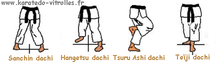position-pied-en-karate-confirmés